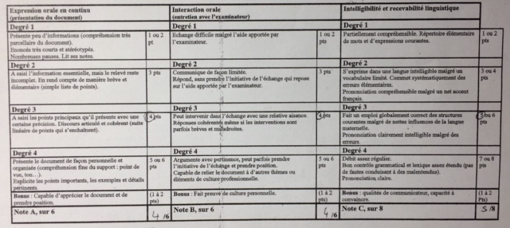 grille évaluation oral d'anglais